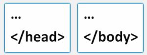 Header Code und Footer Code Platzierung