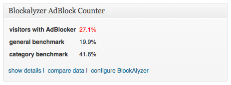 blockalyzer dashboard widget