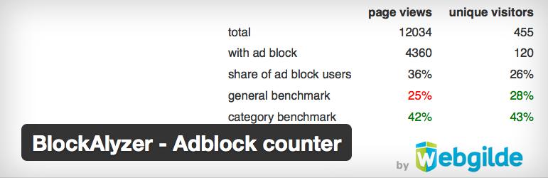 BlockAlyzer wordpress header